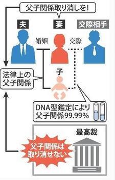 訴訟イメージ図.jpg
